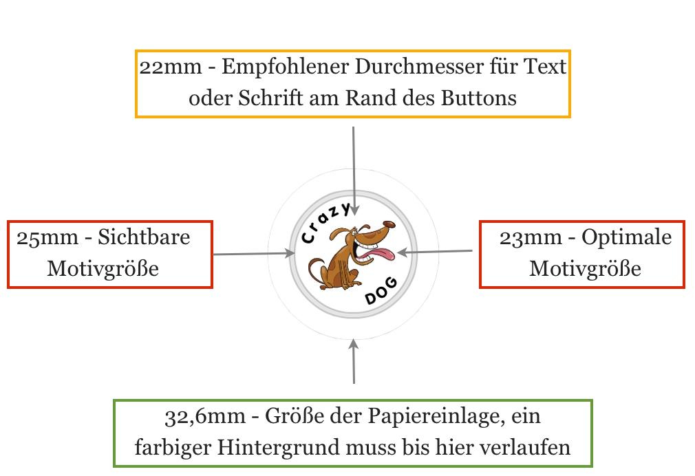 25mm Button - Anforderungen